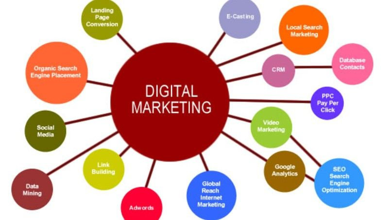significance-of-online-marketing.jpg